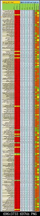 اضغط على الصورة لعرض أكبر  الاســـم:الدعم والمقاومة جلسة 15-11-2011.png المشاهدات:59 الحجـــم:697.3 كيلوبايت الرقم:116443
