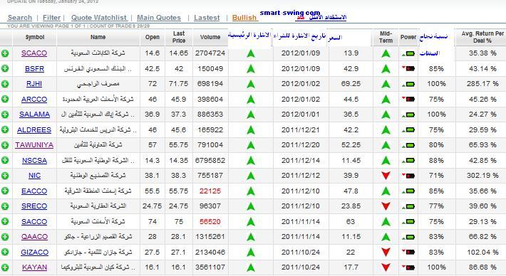 اضغط على الصورة لعرض أكبر  الاســـم:smart-swing com.JPG المشاهدات:55 الحجـــم:72.8 كيلوبايت الرقم:120026