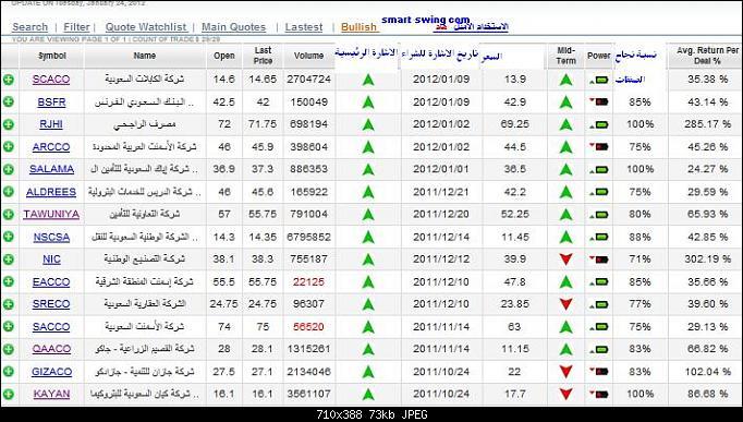 اضغط على الصورة لعرض أكبر  الاســـم:smart-swing com.JPG المشاهدات:113 الحجـــم:72.8 كيلوبايت الرقم:120026