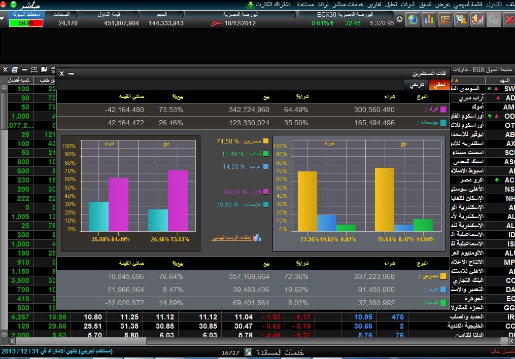 اضغط على الصورة لعرض أكبر  الاســـم:فئات المستثمرين.jpg المشاهدات:69 الحجـــم:265.3 كيلوبايت الرقم:133798