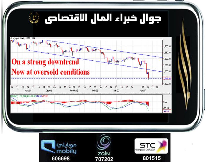 اضغط على الصورة لعرض أكبر  الاســـم:MEC sms gold.jpg المشاهدات:31 الحجـــم:272.4 كيلوبايت الرقم:139378