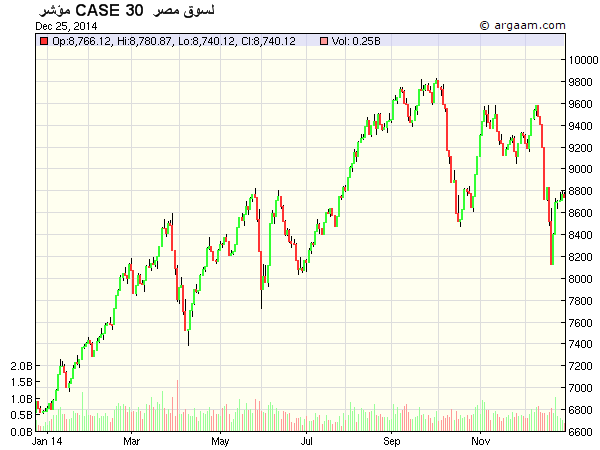 الاســـم:chart.png المشاهدات: 53 الحجـــم:8.3 كيلوبايت