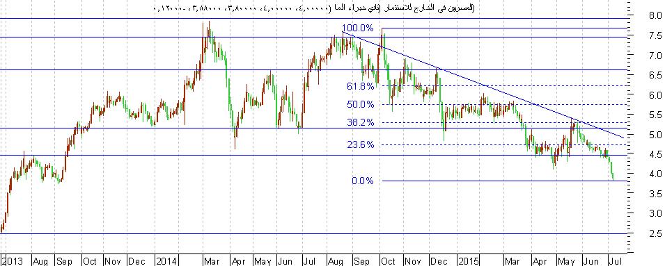 اضغط على الصورة لعرض أكبر  الاســـم:المصريين في الخارج للاستثمار.png المشاهدات:24 الحجـــم:13.8 كيلوبايت الرقم:161475