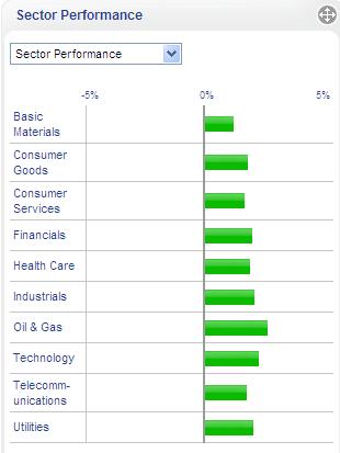 اضغط على الصورة لعرض أكبر  الاســـم:sectors.png المشاهدات:46 الحجـــم:15.9 كيلوبايت الرقم:63028