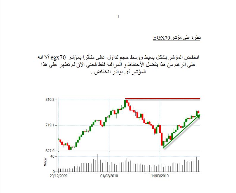 اضغط على الصورة لعرض أكبر  الاســـم:السوق المصرى 2.png المشاهدات:95 الحجـــم:49.0 كيلوبايت الرقم:93503