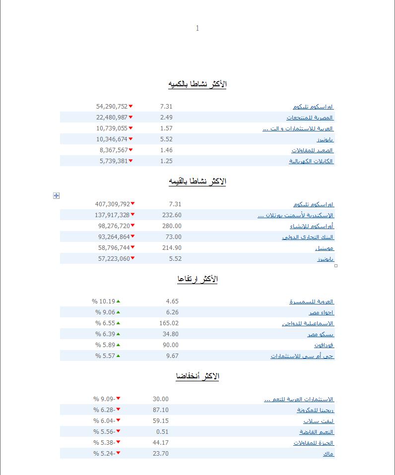 اضغط على الصورة لعرض أكبر  الاســـم:السوق المصرى 3.png المشاهدات:97 الحجـــم:46.0 كيلوبايت الرقم:93504