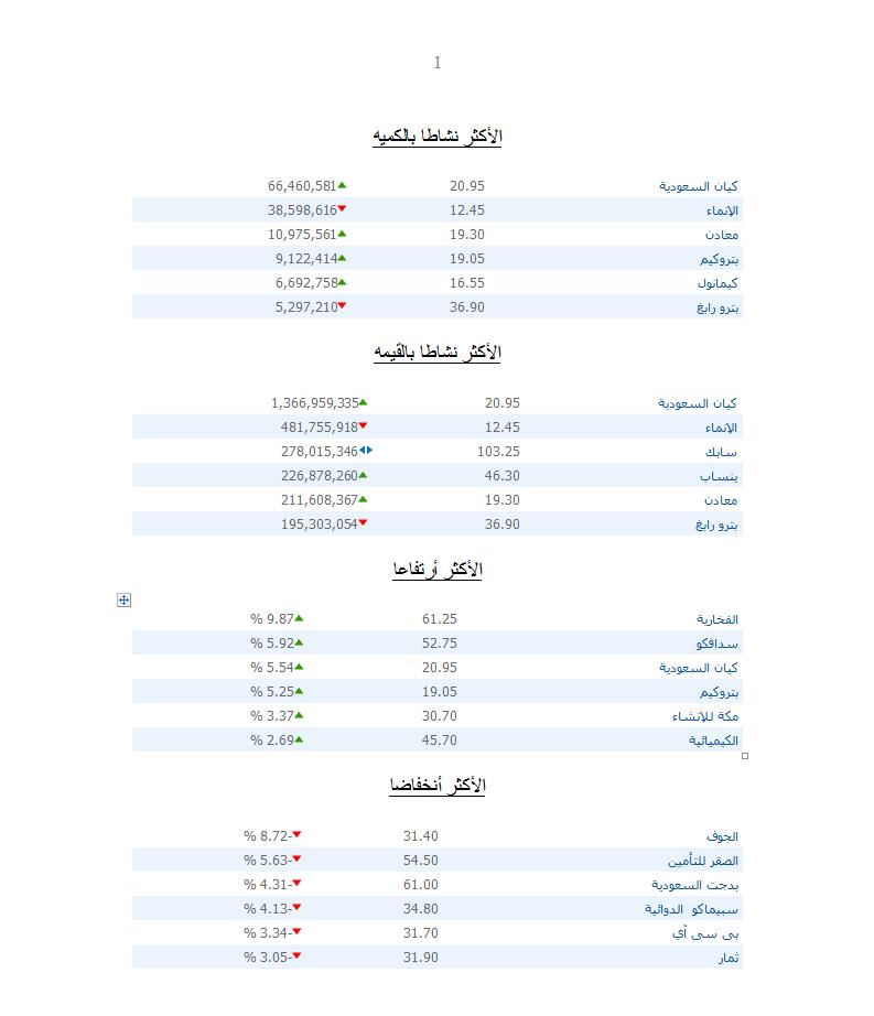 اضغط على الصورة لعرض أكبر  الاســـم:حجاز 2.png المشاهدات:61 الحجـــم:42.6 كيلوبايت الرقم:93511