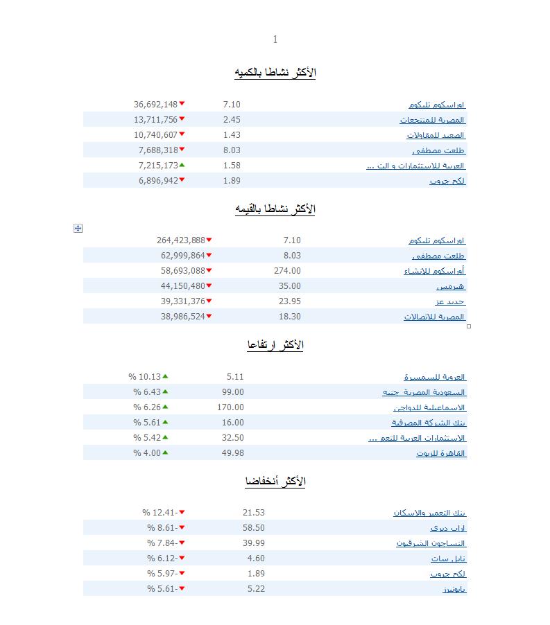 اضغط على الصورة لعرض أكبر  الاســـم:السوق المصرى 3.png المشاهدات:59 الحجـــم:44.9 كيلوبايت الرقم:93551