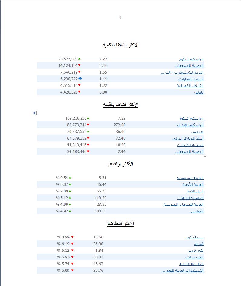 اضغط على الصورة لعرض أكبر  الاســـم:مصر 3.png المشاهدات:93 الحجـــم:46.6 كيلوبايت الرقم:93607