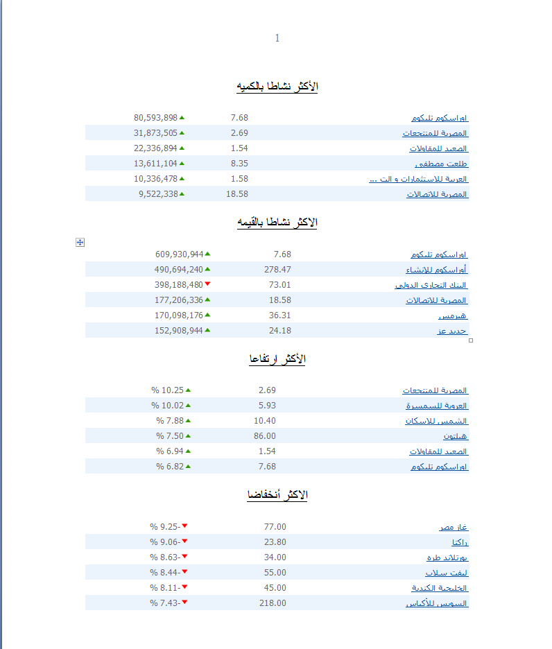 اضغط على الصورة لعرض أكبر  الاســـم:مصر 3.png المشاهدات:68 الحجـــم:46.9 كيلوبايت الرقم:93675