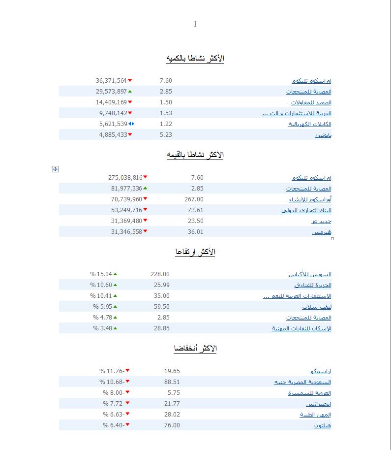 اضغط على الصورة لعرض أكبر  الاســـم:مصر 3.png المشاهدات:69 الحجـــم:45.3 كيلوبايت الرقم:93856