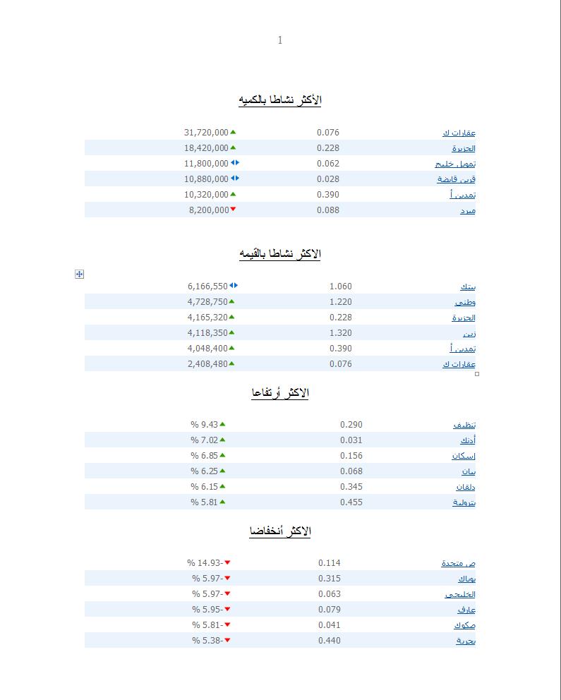 اضغط على الصورة لعرض أكبر  الاســـم:الكويت 2.png المشاهدات:54 الحجـــم:39.7 كيلوبايت الرقم:93860