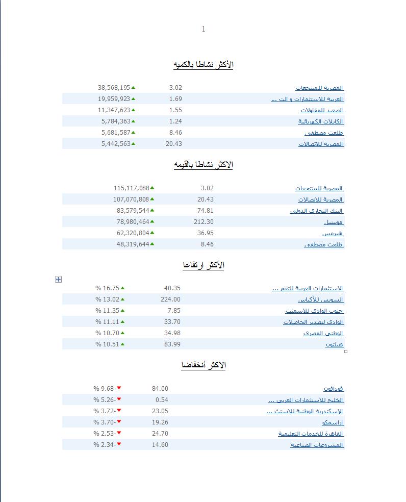 اضغط على الصورة لعرض أكبر  الاســـم:مصر 3.png المشاهدات:103 الحجـــم:48.7 كيلوبايت الرقم:93997