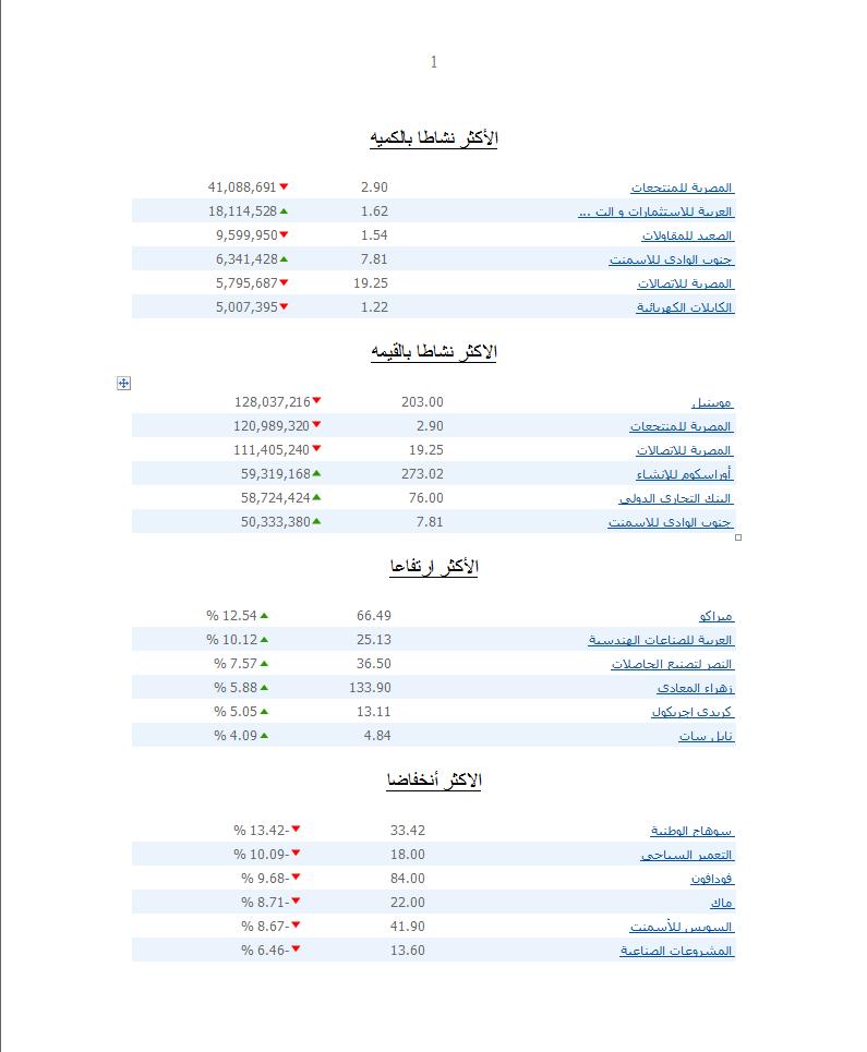 اضغط على الصورة لعرض أكبر  الاســـم:مصر 3.png المشاهدات:89 الحجـــم:45.9 كيلوبايت الرقم:94057