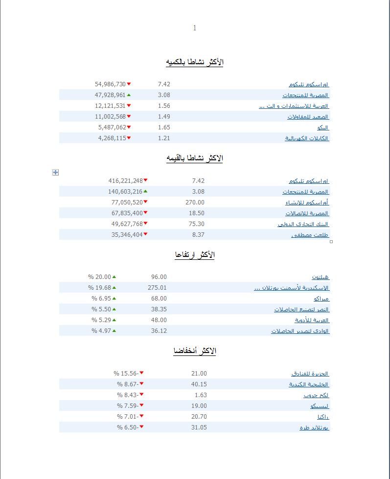 اضغط على الصورة لعرض أكبر  الاســـم:مصر 3.png المشاهدات:68 الحجـــم:46.9 كيلوبايت الرقم:94127