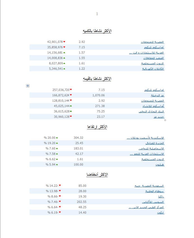 اضغط على الصورة لعرض أكبر  الاســـم:مصر 3.png المشاهدات:56 الحجـــم:47.0 كيلوبايت الرقم:94267