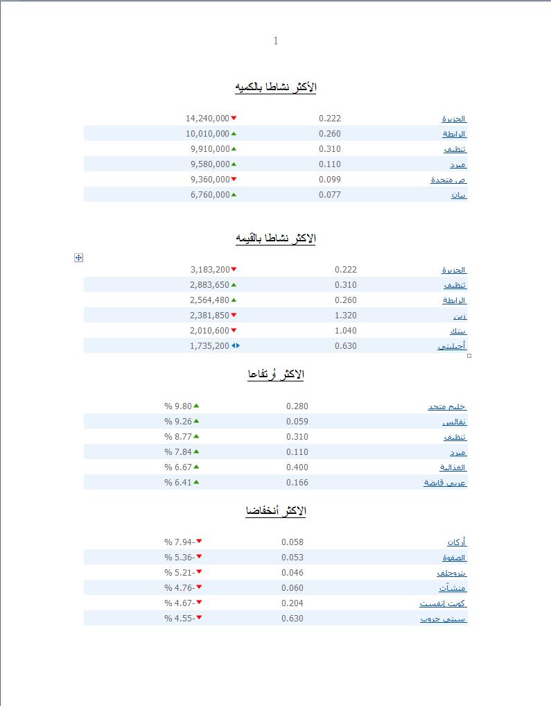 اضغط على الصورة لعرض أكبر  الاســـم:الكويت 2.png المشاهدات:52 الحجـــم:39.0 كيلوبايت الرقم:94271