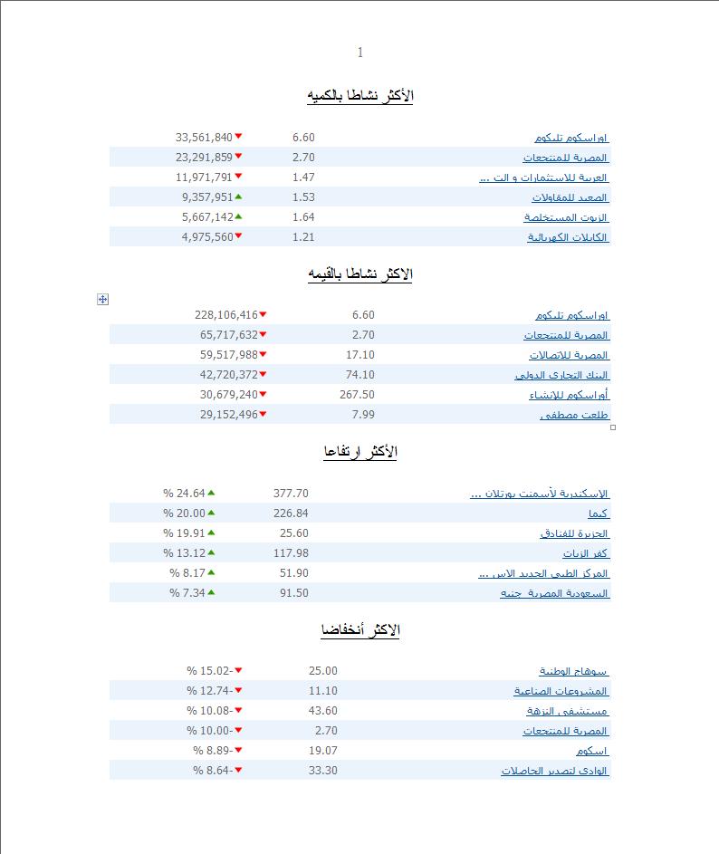 اضغط على الصورة لعرض أكبر  الاســـم:مصر 3.png المشاهدات:41 الحجـــم:47.3 كيلوبايت الرقم:94301