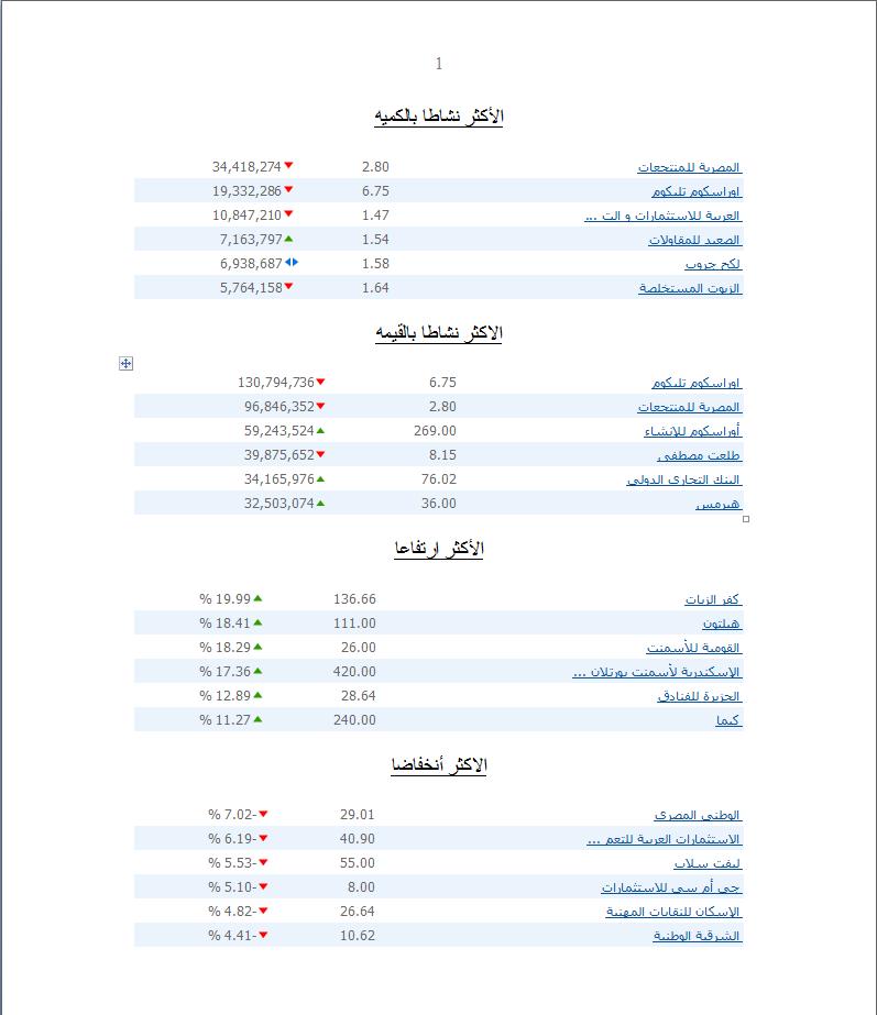 اضغط على الصورة لعرض أكبر  الاســـم:مصر 3.png المشاهدات:81 الحجـــم:48.1 كيلوبايت الرقم:94386