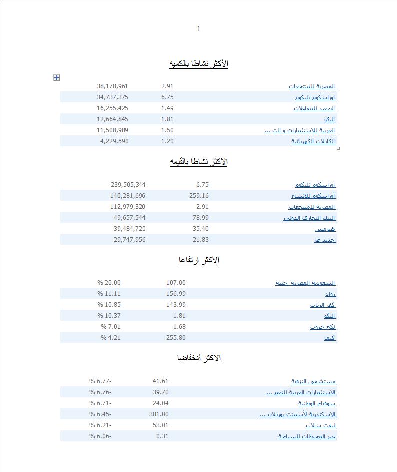 اضغط على الصورة لعرض أكبر  الاســـم:مصر 3.png المشاهدات:88 الحجـــم:41.7 كيلوبايت الرقم:94469