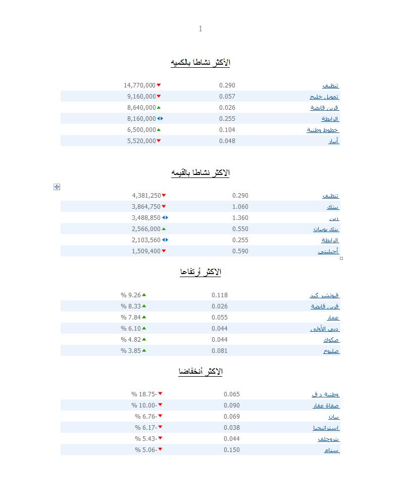 اضغط على الصورة لعرض أكبر  الاســـم:الكويت 2.png المشاهدات:80 الحجـــم:39.0 كيلوبايت الرقم:94473