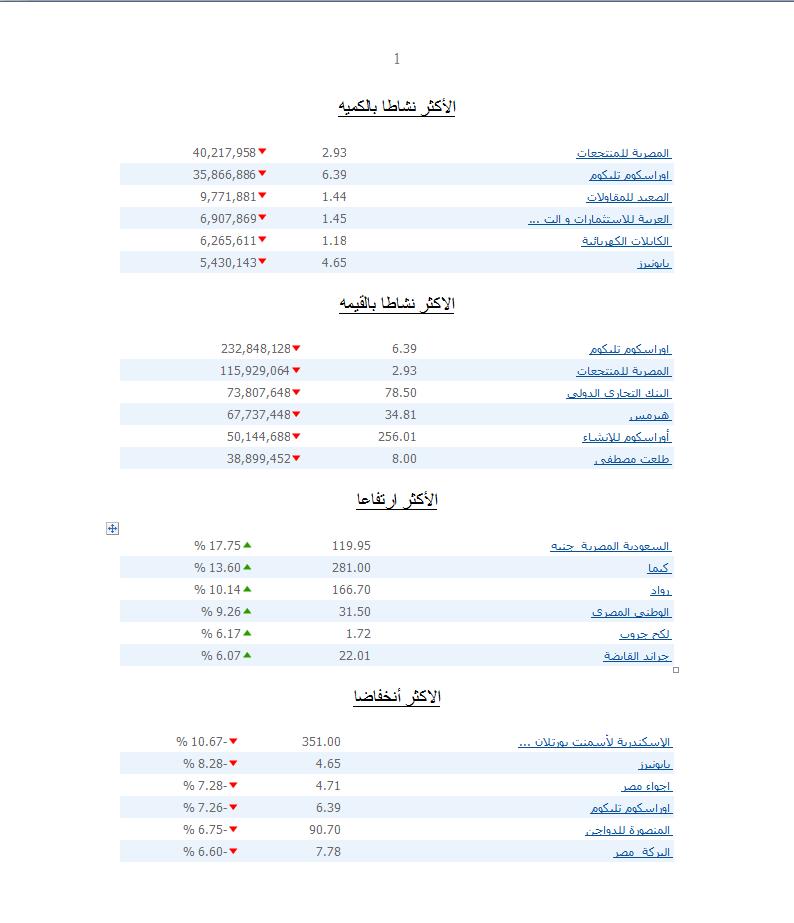 اضغط على الصورة لعرض أكبر  الاســـم:مصر 3.png المشاهدات:57 الحجـــم:44.7 كيلوبايت الرقم:94547