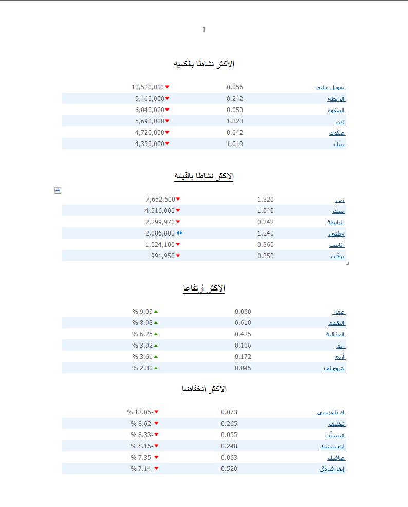 اضغط على الصورة لعرض أكبر  الاســـم:الكويت 2.png المشاهدات:63 الحجـــم:37.9 كيلوبايت الرقم:94551