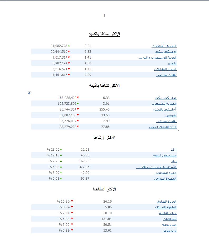 اضغط على الصورة لعرض أكبر  الاســـم:مصر 3.png المشاهدات:61 الحجـــم:45.0 كيلوبايت الرقم:94666