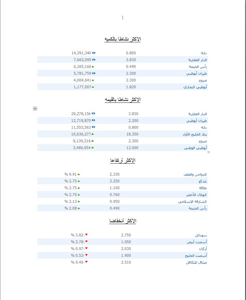 اضغط على الصورة لعرض أكبر  الاســـم:أبوظبى 2.png المشاهدات:52 الحجـــم:43.5 كيلوبايت الرقم:94672