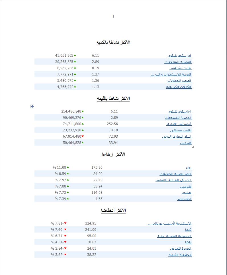 اضغط على الصورة لعرض أكبر  الاســـم:مصر 3.png المشاهدات:54 الحجـــم:47.7 كيلوبايت الرقم:94776