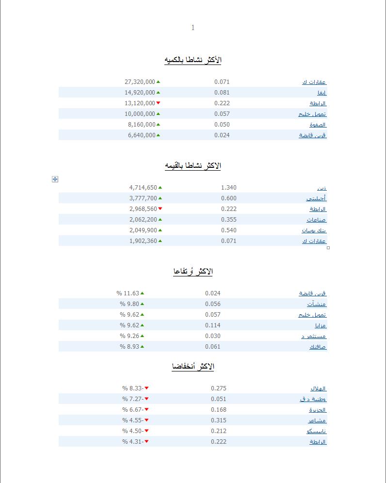 اضغط على الصورة لعرض أكبر  الاســـم:الكويت 2.png المشاهدات:66 الحجـــم:39.4 كيلوبايت الرقم:94780