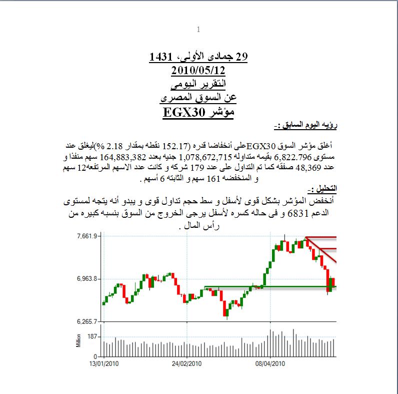 اضغط على الصورة لعرض أكبر  الاســـم:مصر 1.png المشاهدات:55 الحجـــم:65.5 كيلوبايت الرقم:94880