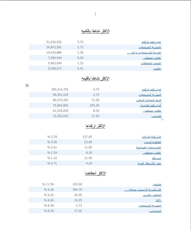 اضغط على الصورة لعرض أكبر  الاســـم:مصر 3.png المشاهدات:42 الحجـــم:42.5 كيلوبايت الرقم:94882