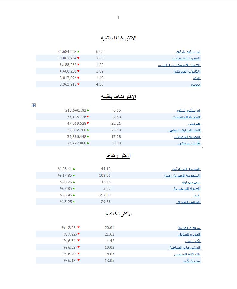 اضغط على الصورة لعرض أكبر  الاســـم:مصر 3.png المشاهدات:35 الحجـــم:44.9 كيلوبايت الرقم:95093