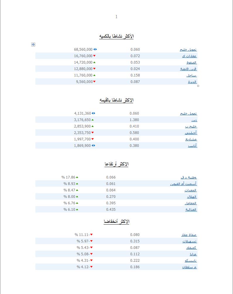 اضغط على الصورة لعرض أكبر  الاســـم:الكويت 2.png المشاهدات:36 الحجـــم:40.8 كيلوبايت الرقم:95095