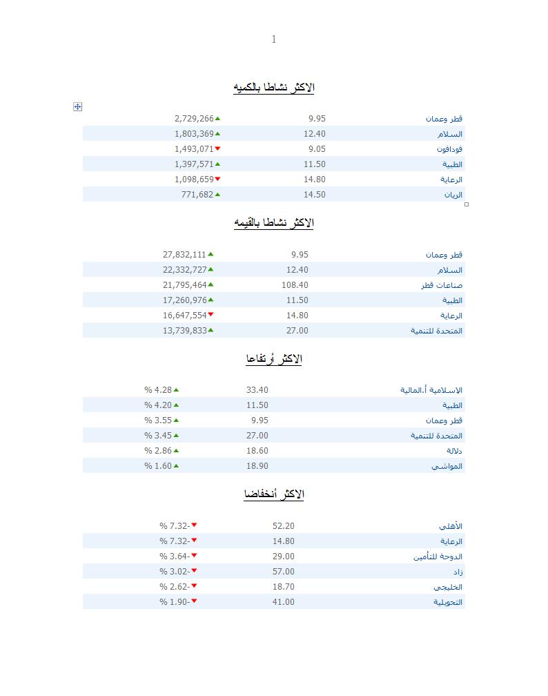 اضغط على الصورة لعرض أكبر  الاســـم:قطر 2.png المشاهدات:43 الحجـــم:40.9 كيلوبايت الرقم:95097