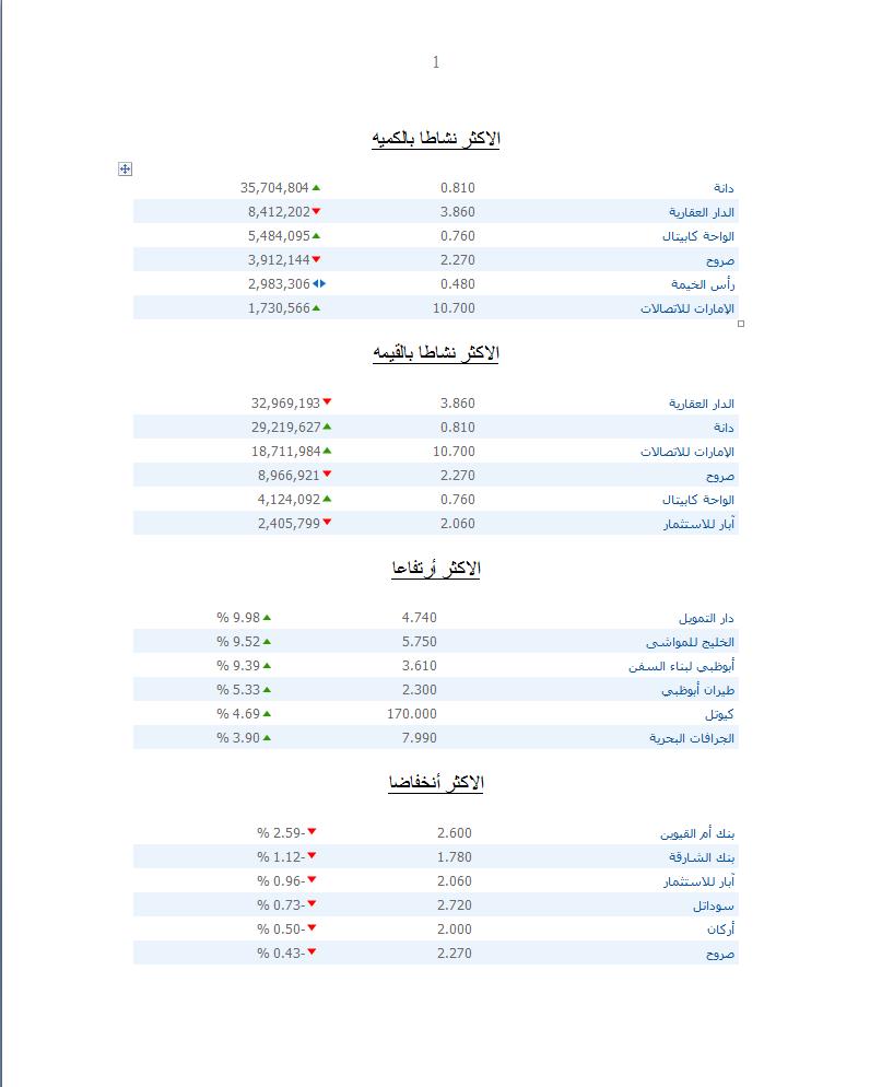 اضغط على الصورة لعرض أكبر  الاســـم:أبوظبى 2.png المشاهدات:33 الحجـــم:44.1 كيلوبايت الرقم:95101